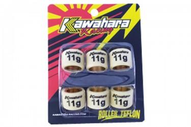 Kawahara 13681 Roller CVT