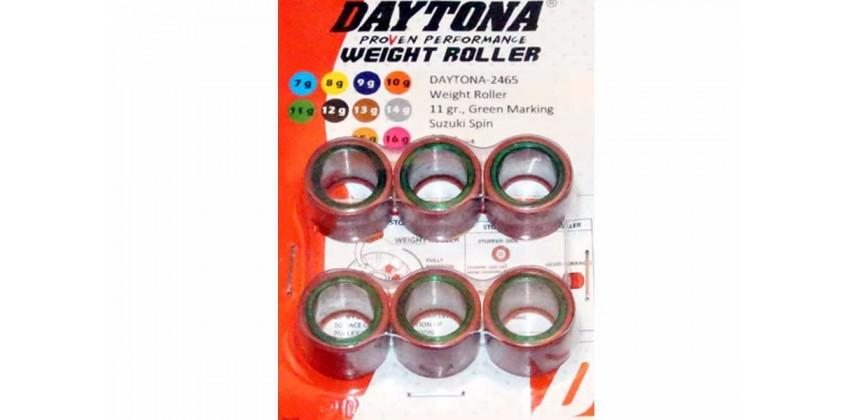 Daytona 2146 Roller CVT 11 Gram 0