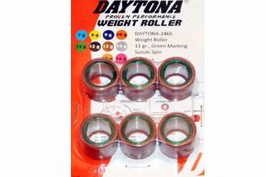 Daytona 2146 Roller CVT 11 Gram
